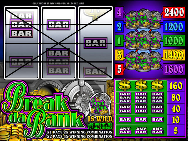 Break da Bank Slot Online Game