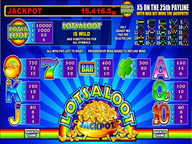 LotsaLoot 5-Reel Slot Online Game