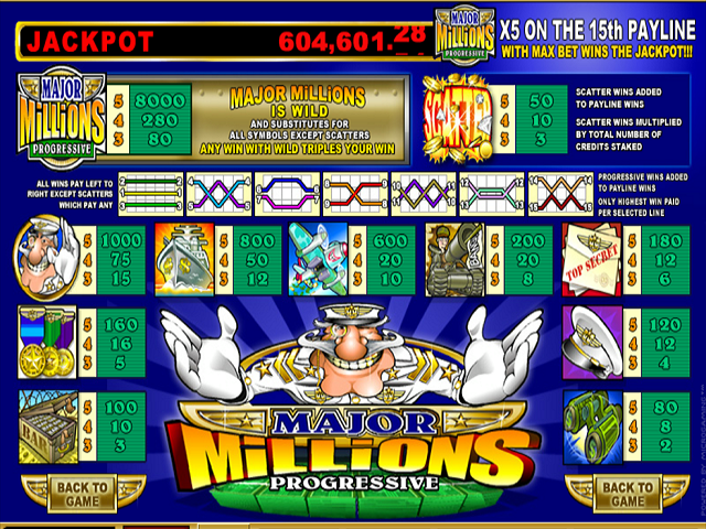 Major Millions 5 Reel Slot Online Game