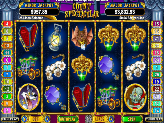 Count Spectacular Slot Online Game