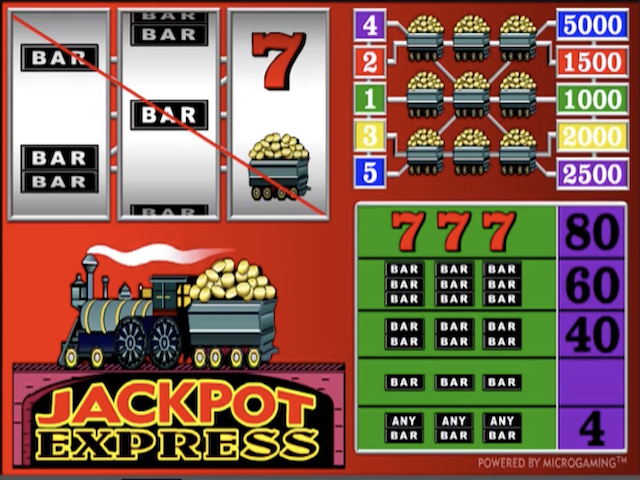 Jackpot Express Slot Online Game